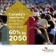 Ag - food demand growth